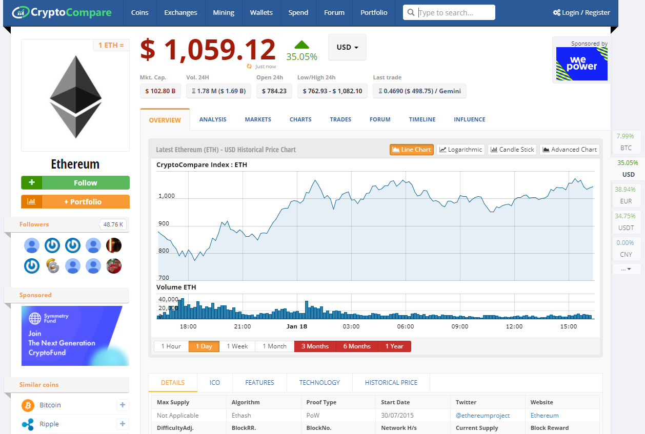Ethereum (ETH) - Live Ether price and market cap